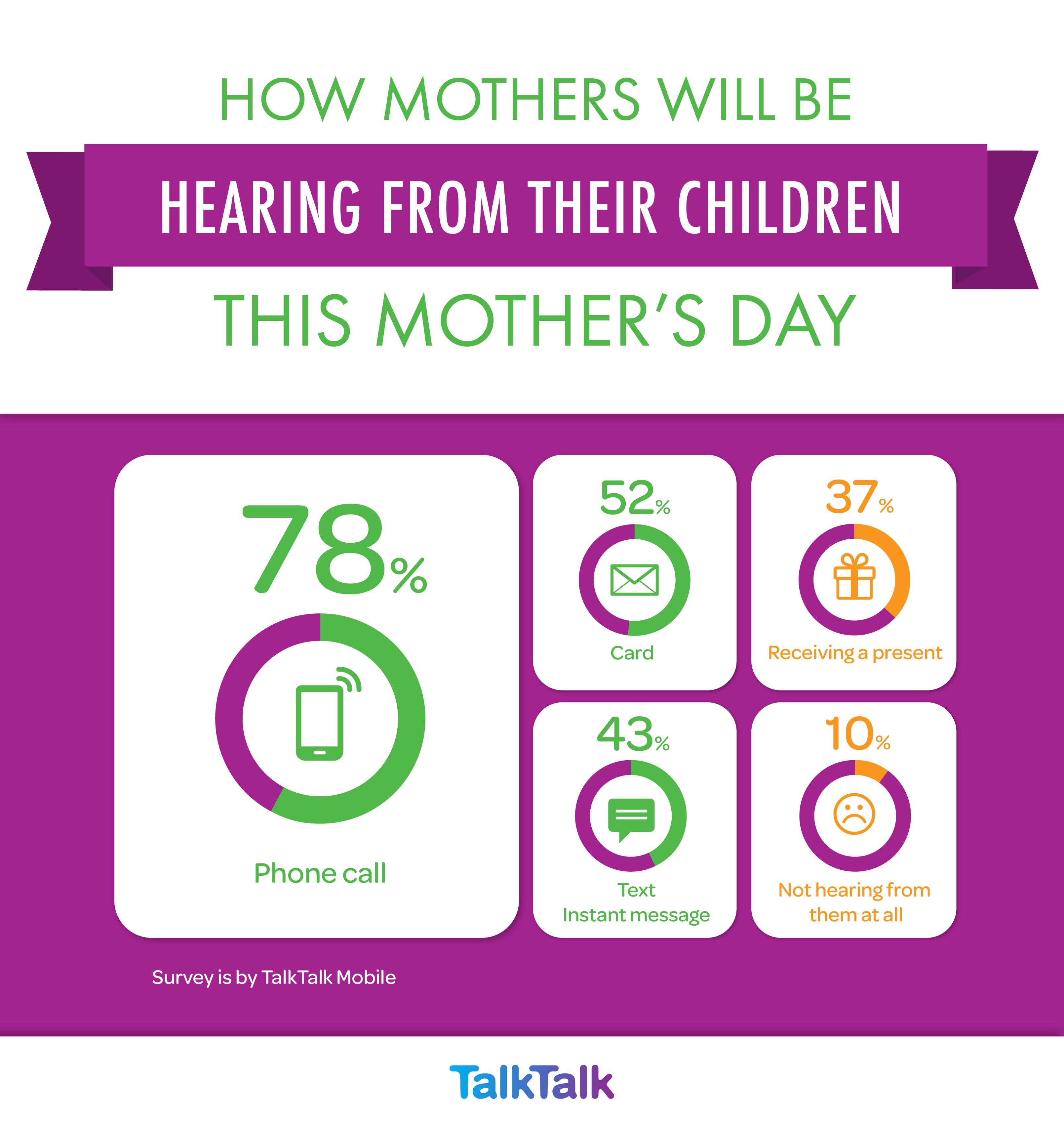 0419_Talk-Talk-infographic